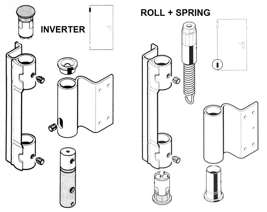 Схема сборки петель Инвертер и подпружиненная