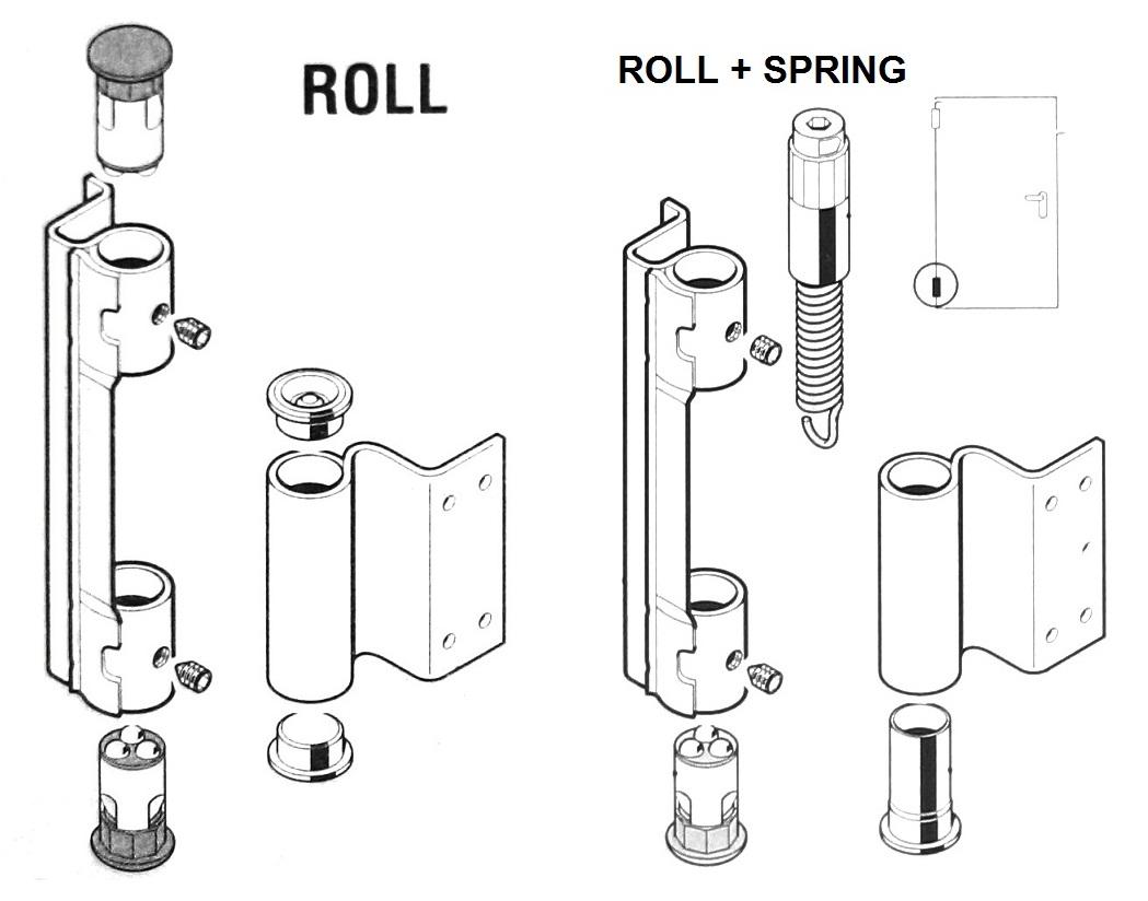 Схема сборки петель
